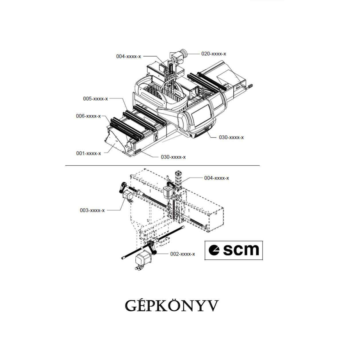 Tech Z25 Gépkönyv (Angol nyelven)